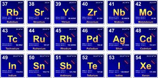 Periodic table, period 5 Royalty Free Stock Photo