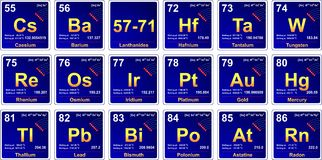 Periodic table, period 6 Royalty Free Stock Photo