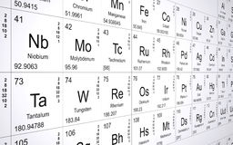Periodic table perspective. The periodic table of the elements on wall Royalty Free Stock Photo