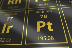 Periodic Table Platinum. Chemical Element Closeup. 3D Rendered Illustration Mendeleev Table Platinum in a Spot stock images