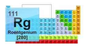 Periodic Table 111 Roentgenium
