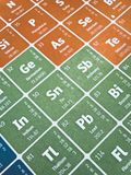 Periodic Table Science. Closeup photo of a colorful periodic table. Chemistry or Science Theme royalty free stock photo