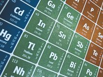 Periodic Table Science. Closeup photo of a colorful periodic table. Chemistry or Science Theme stock photography