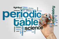 Periodic table word cloud Royalty Free Stock Photos