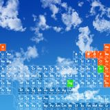 PeriodicTable Against Sky. Everything is atoms. Complete Periodic Table of the Elements, including atomic number, symbol, name, weight, in a skyscape royalty free illustration