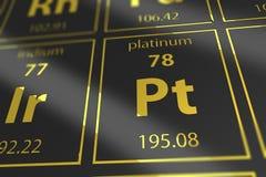 Periodiek Lijstplatina Stock Afbeeldingen