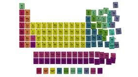 Periodieke lijst chemische elementen binnen en uit animatie stock illustratie