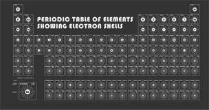 Periodieke Lijst die van element elektronenshells tonen Royalty-vrije Stock Afbeeldingen