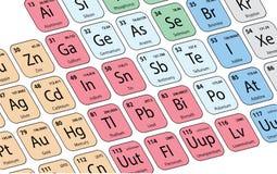 Periodieke Lijst van de Elementen Stock Foto's