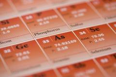 Periodische Tabelle der Elemente Stockfotos