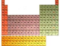 Periodische Tabelle getrennt Stockbilder