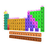 periodisk tabell royaltyfri illustrationer
