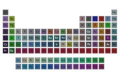 Periodisk tabell av beståndsdelarna Royaltyfria Bilder