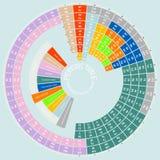 Periodisk tabell av de kemiska beståndsdelarna, runda royaltyfri illustrationer