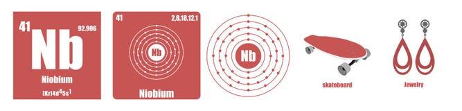 Periodisk tabell av Niobium för beståndsdelövergångsmetaller Royaltyfria Bilder
