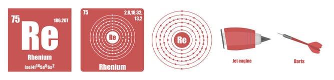 Periodisk tabell av Rhenium för beståndsdelövergångsmetaller Arkivfoton