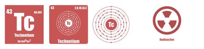 Periodisk tabell av Technetium för beståndsdelövergångsmetaller Arkivfoton