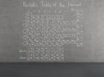 periodisk tabell för element Arkivfoto