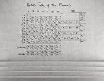 periodisk tabell för element Fotografering för Bildbyråer