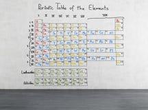 periodisk tabell för element Arkivbild