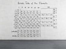 periodisk tabell för element Arkivbilder