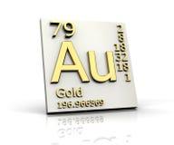 periodisk tabell för elementdatalistguld Arkivfoton