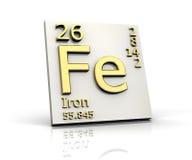 periodisk tabell för elementdatalistjärn Arkivbild