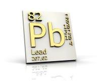 periodisk tabell för elementdatalistlead royaltyfri illustrationer