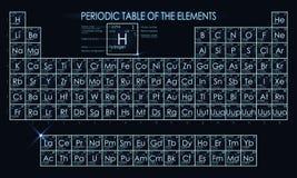 Periodisk tabell för neon av beståndsdelarna Royaltyfri Foto