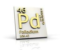 periodisk tabell för elementdatalistpalladium Arkivfoton
