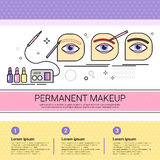 Permanent Makeup Cosmetology Infographics Salon Medical Cosmetics Procedures Set Banner With Copy Space Stock Photography