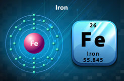 Perodic symbol of Iron Royalty Free Stock Images