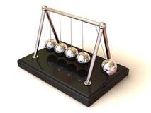 Perpetuum mobile Stock Image