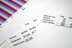 Persönliche Finanzdaten
