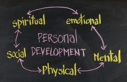 Persönliches Entwicklungskonzept auf Tafel