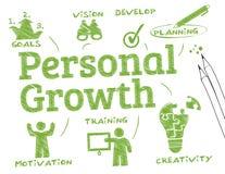 Persönliches Wachstum stock abbildung