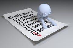 Person bad credit bureau score report Royalty Free Stock Image