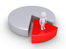 Person is the minority on a pie chart. 3d person standing on a portion of a pie chart Stock Photo