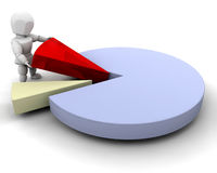 Person with pie chart Stock Photography