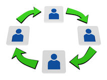 Person signs with arrows. 3d person signs in blocks with green arrows in circle Stock Image