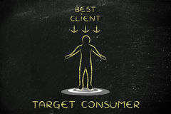 Person standing on target with Best client sign and text Target stock photos