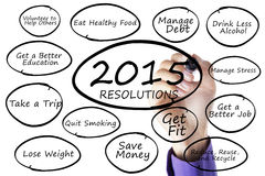 Person writes resolutions list of 2015 Stock Photo