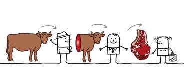 Personajes de dibujos animados - cadena de la producción de la carne de vaca stock de ilustración