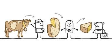 Personajes de dibujos animados - cadena de la producción de queso libre illustration