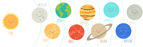 Personajes de dibujos animados sonrientes lindos de planetas de la Sistema Solar Fondo infantil ilustración del vector