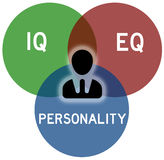 Personal assets. Success defined as intelligent, emotional intelligence and personality vector illustration