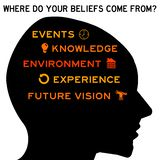 Personal beliefs mind. Exploring where personal beliefs come from vector illustration
