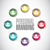 Personal branding people diagram sign Royalty Free Stock Photos