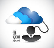 Personal business cloud illustration design Stock Photos