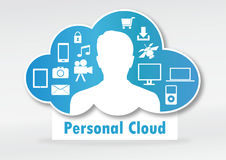 Personal cloud concept. Personal cloud is a collection of digital content and services which are accessible from any device. The personal cloud is not a tangible Stock Photography
